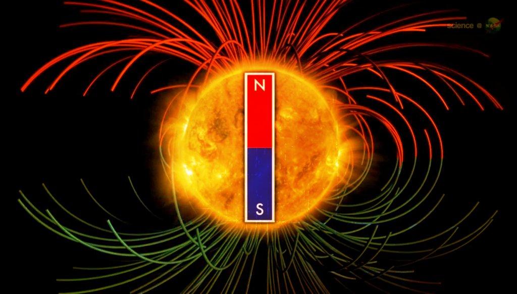 Cambios del Campo Magnético del Sol