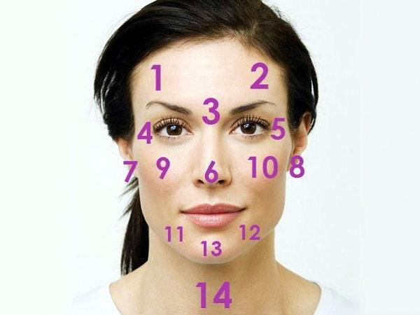 14 zonas del rostro que reflejan lo que pasa en tu cuerpo