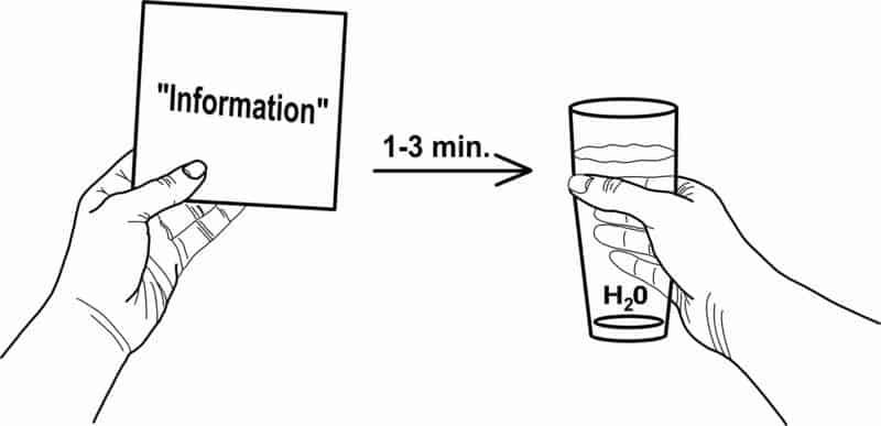 traspaso información al agua