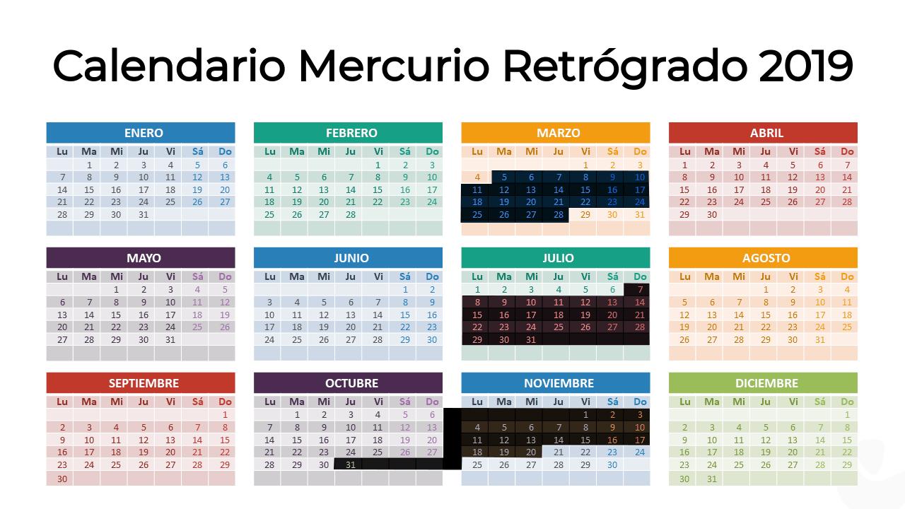 Calendario Julio Del 2000.Calendario Mercurio Retrogrado 2019