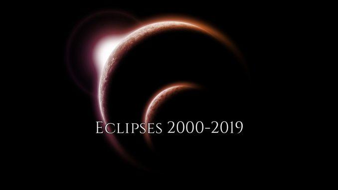 Comparación Eclipses del Año 2000 y del 2019