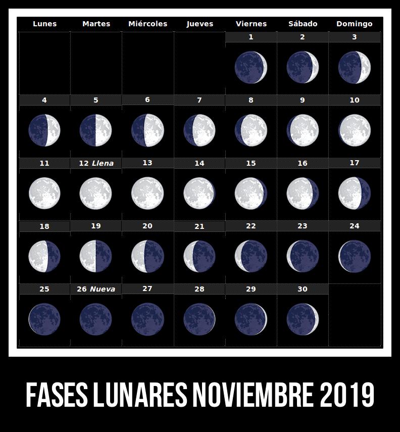 Fases Lunares Noviembre 2019