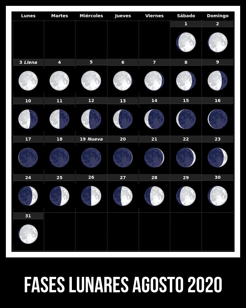 fases lunares agosto 2020