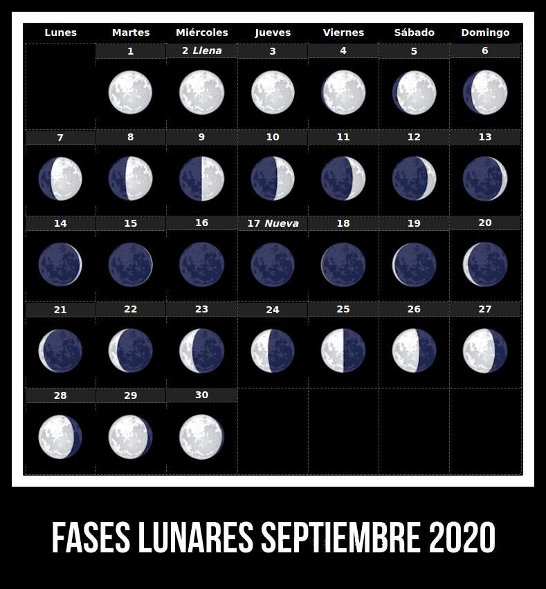Fases Lunares Septiembre 2020