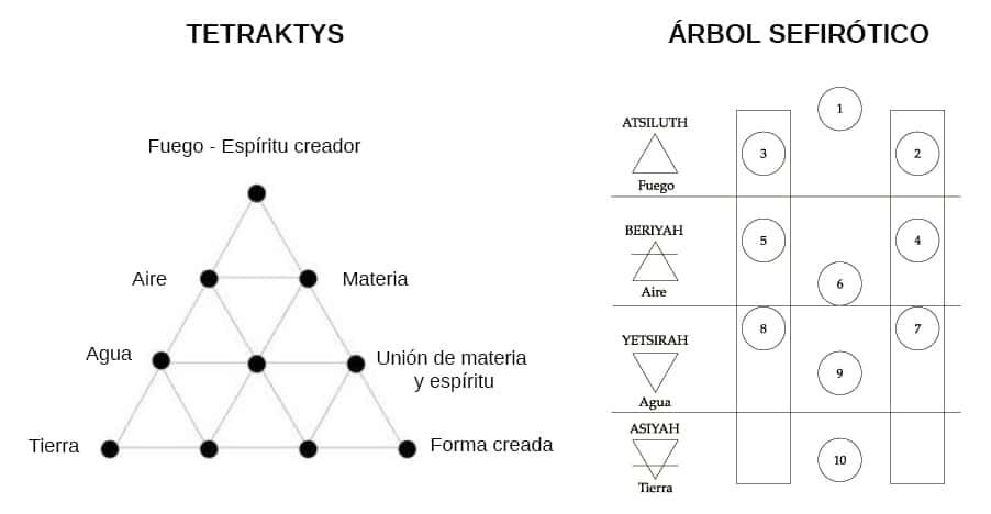 Simbolismo Iniciático de la Rayuela