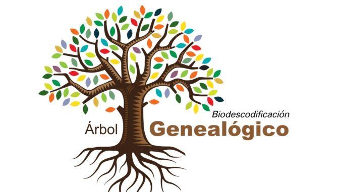 Árbol Genealógico Biodescodificación